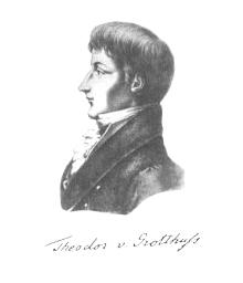 Theodor_Grotthuss